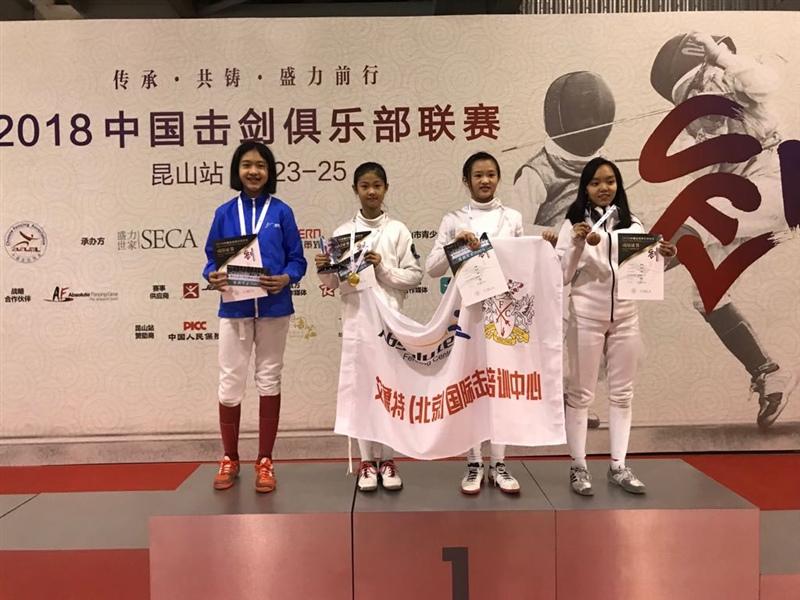 2018中國俱樂部聯賽昆山站